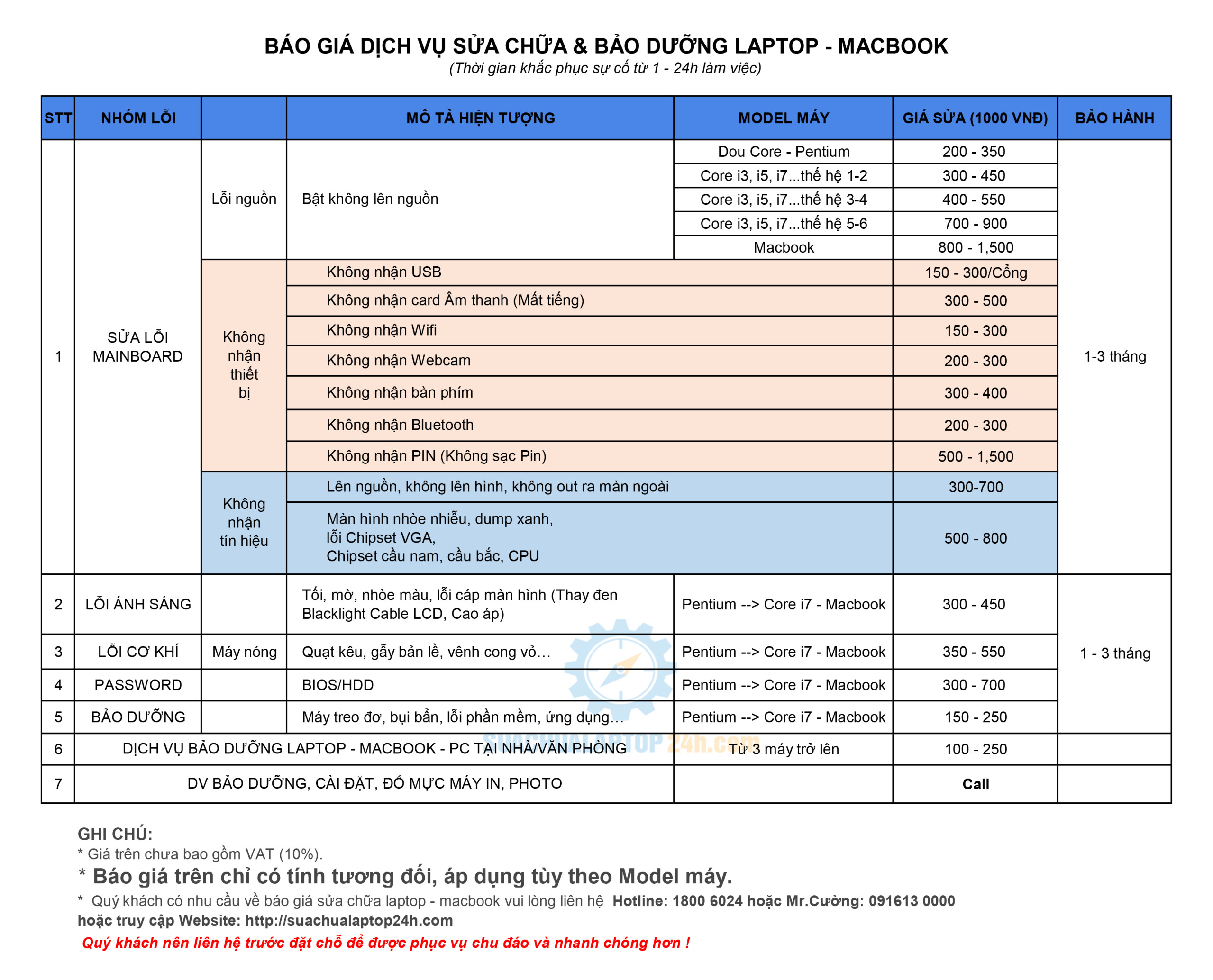 báo giá và bảo hành dịch vụ sửa laptop