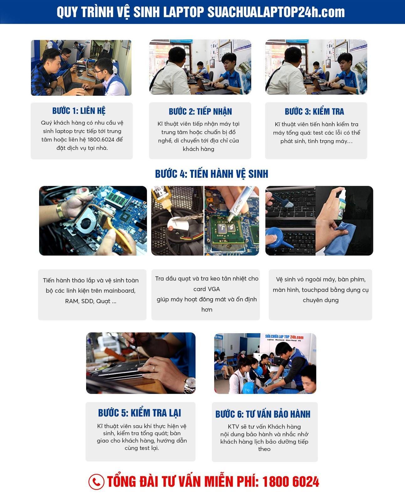 quy trình vệ sinh laptop tại SUACHUALAPTOP24h.com